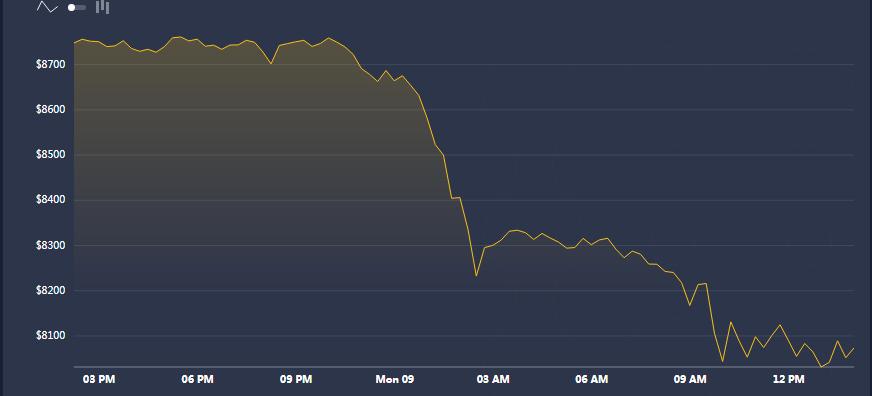 黑色星期一!股票跳水澳币暴跌,全澳确诊逼近100!意大利人或涌向澳洲,比病毒可怕的,是不当回事...
