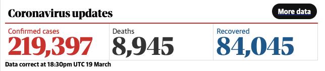意大利一天新增4000多例,单日死亡475人,军队车辆运送尸体出城...海外疫情拐点远未到来...